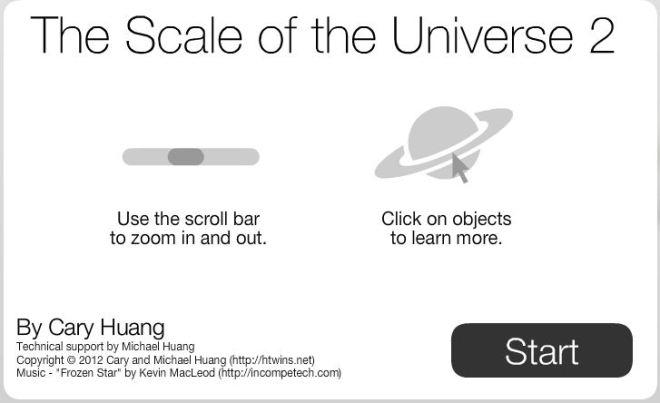 Universe2scale